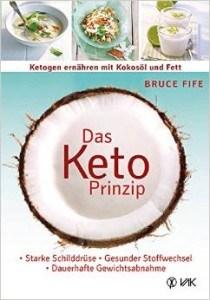 Keto-Prinzip