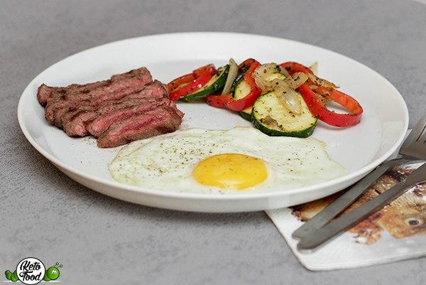 Keto Steak and Eggs